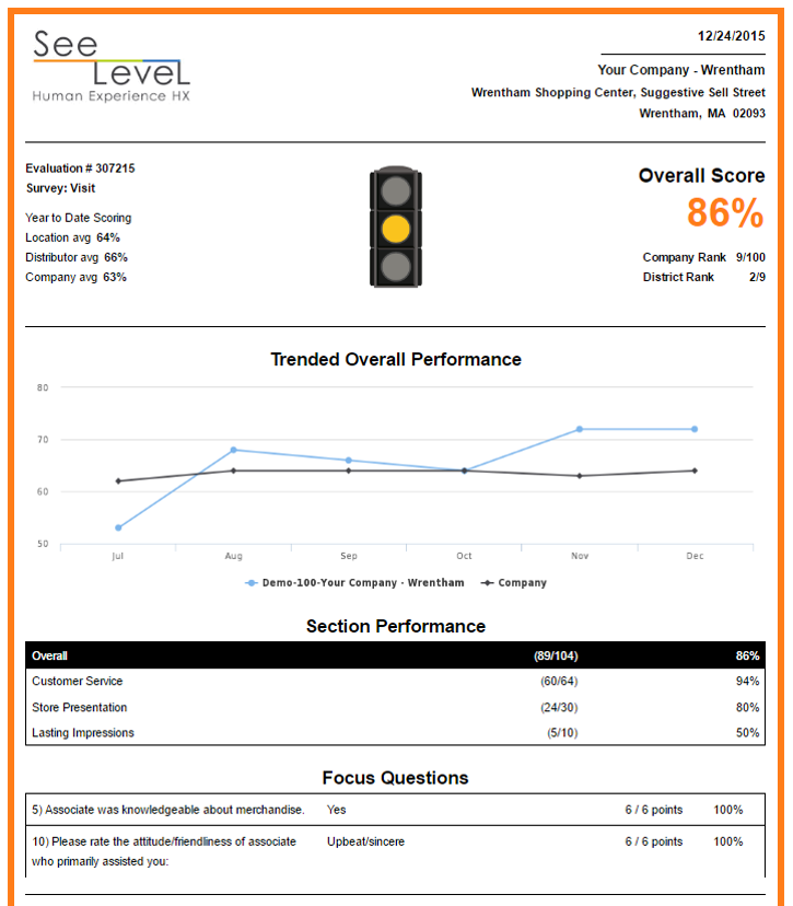 SeeLevel HX customer experience reporting