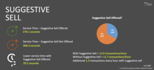 Suggestive selling is a key factor in improving QSR drive-thru throughput - 2018 QSR Drive-Thru Study by SeeLevel HX