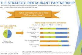 Battle Strategy - Restaurant Partnership - 2019 food on demand study